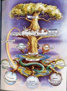 Arca de la Alianza. El Conocimiento de los Mundos.